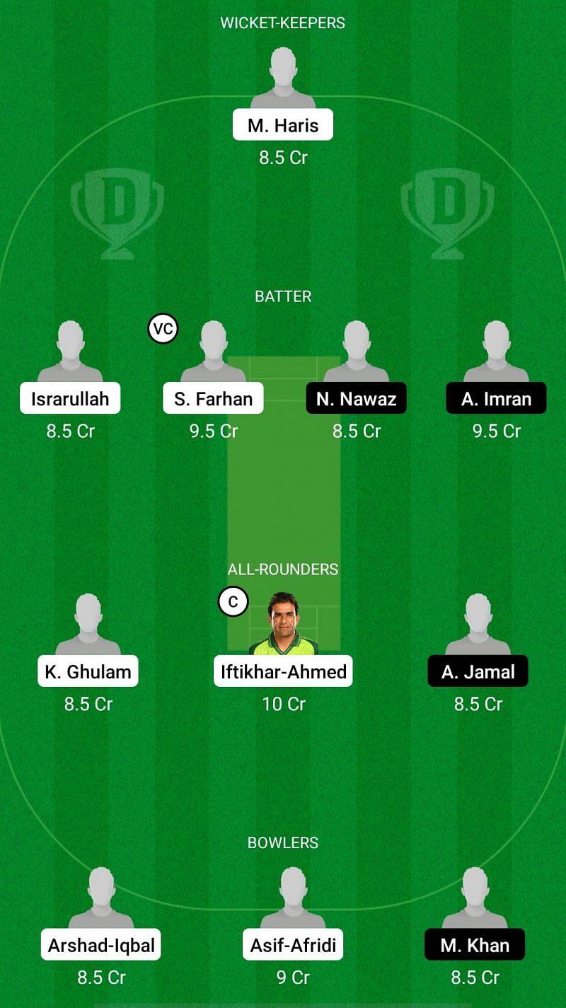 KHP vs NOR Dream11 Prediction - National T20 Cup