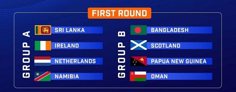 T20 World Cup Qualifying Group table