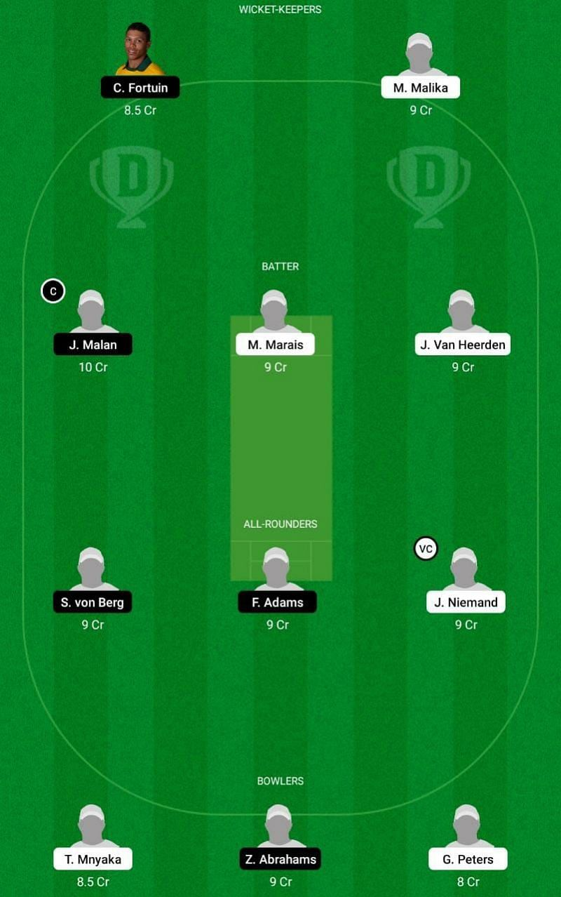 ECI vs ROC Dream11 Fantasy Tip #1 - CSA T20 Cup