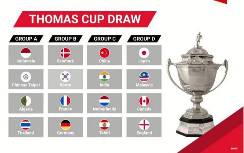 Thomas Cup Draw (Pic Credit: BWF)