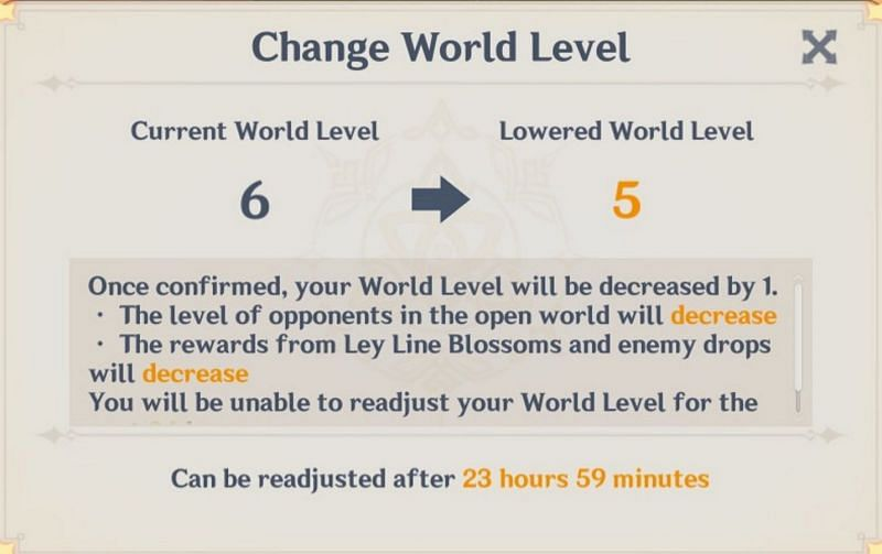There is a 24-hour cooldown (Image via Genshin Impact)
