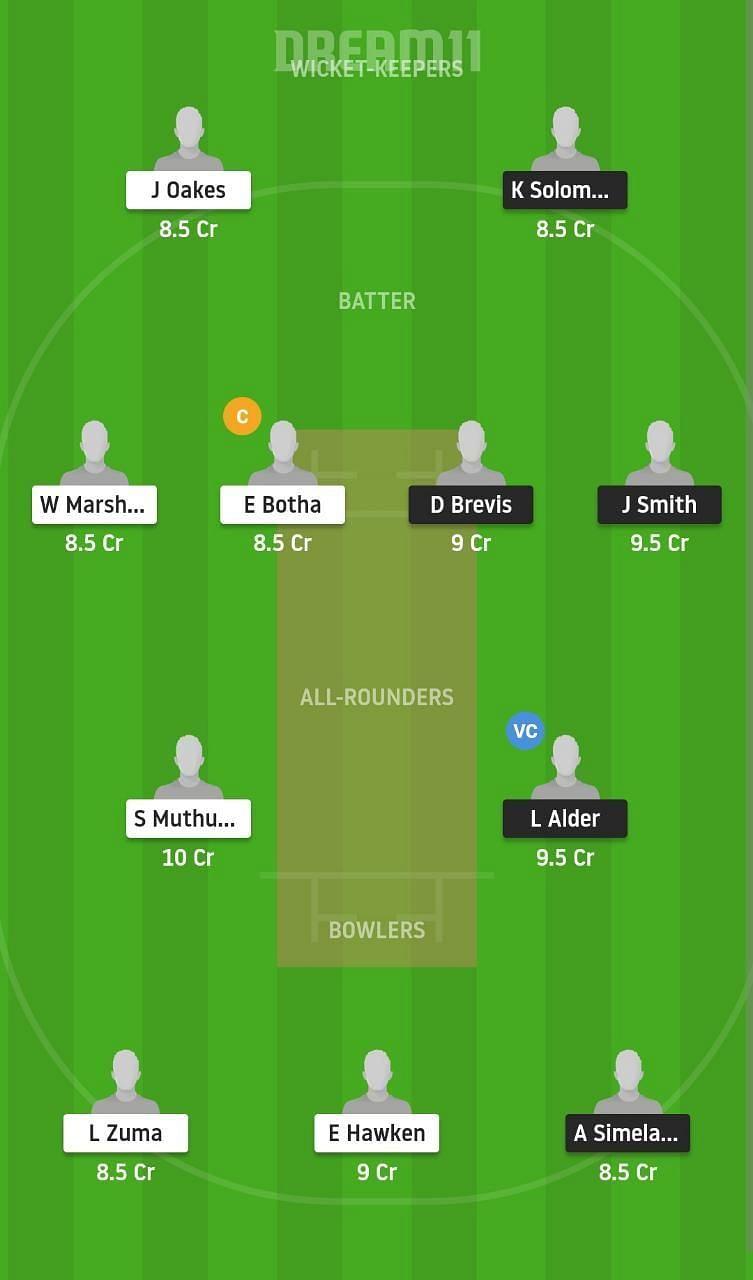 SA U19 vs NWD Dream11 Fantasy Suggestion #2 - CSA T20 Cup