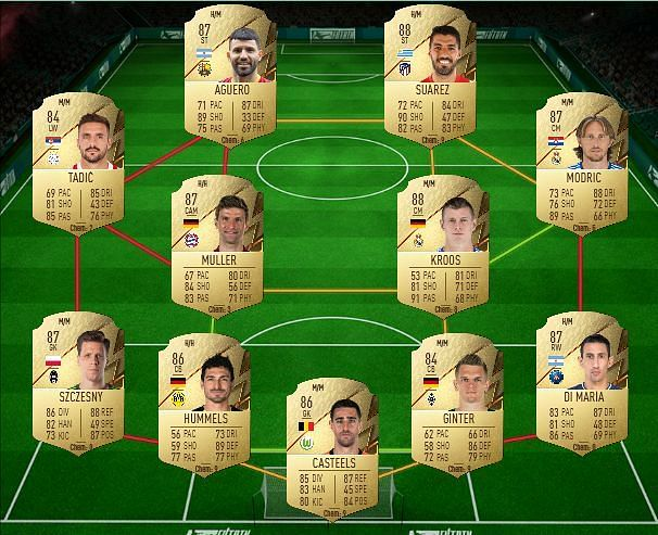 Another potential solution (Image via FUTBIN)