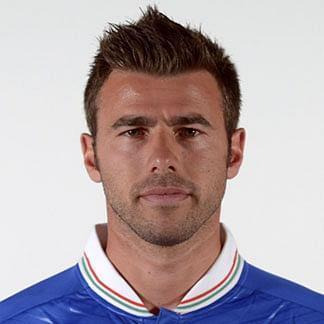 Andrea Barzagli Profile Picture