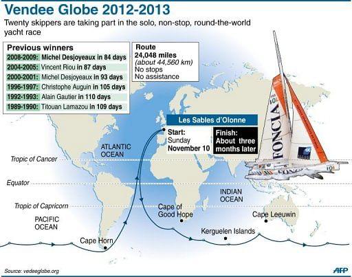 British Trio Bid To Conquer Vendee Globe Yacht Race