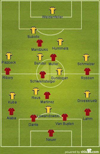 Uefa Champions League Bayern Munich Vs Borussia Dortmund Tactical Preview