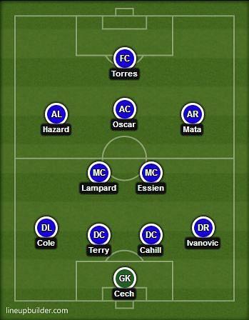 Tottenham vs Chelsea 2013: Team news and predicted line-ups