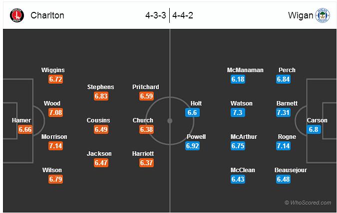 Charlton-Wigan-1