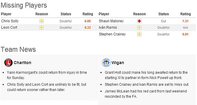 Charlton-Wigan-3