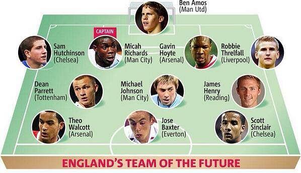 england-team-of-future