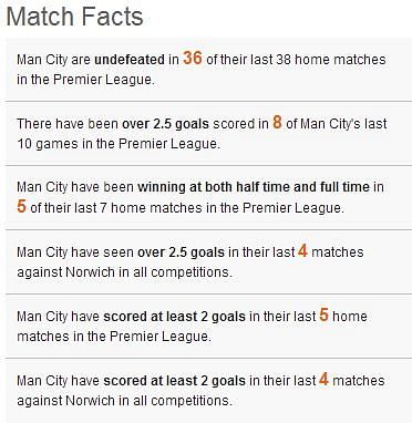 MN stats 2