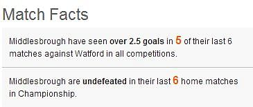 Middlesbrough-Watford4