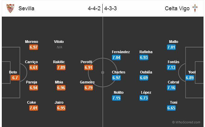 Sevilla-1