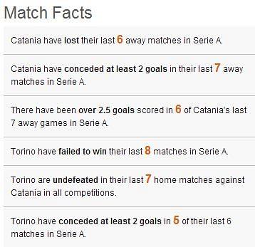 torino catania facts