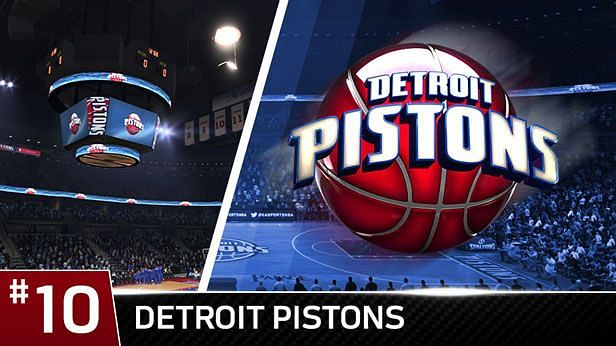 NBA Live 15 - Top 10 teams in Eastern Conference