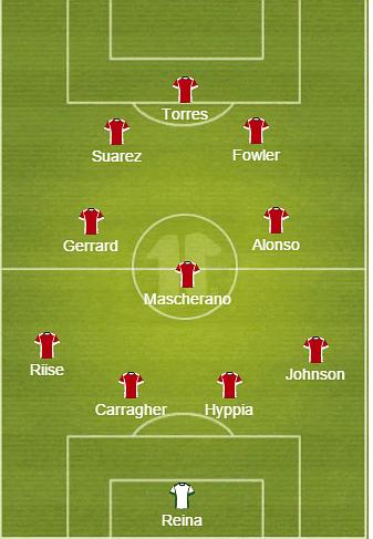 Gerrard XI