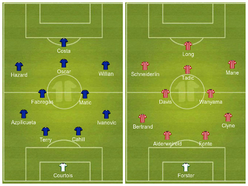 Chelsea S Starting Xi Against Southampton