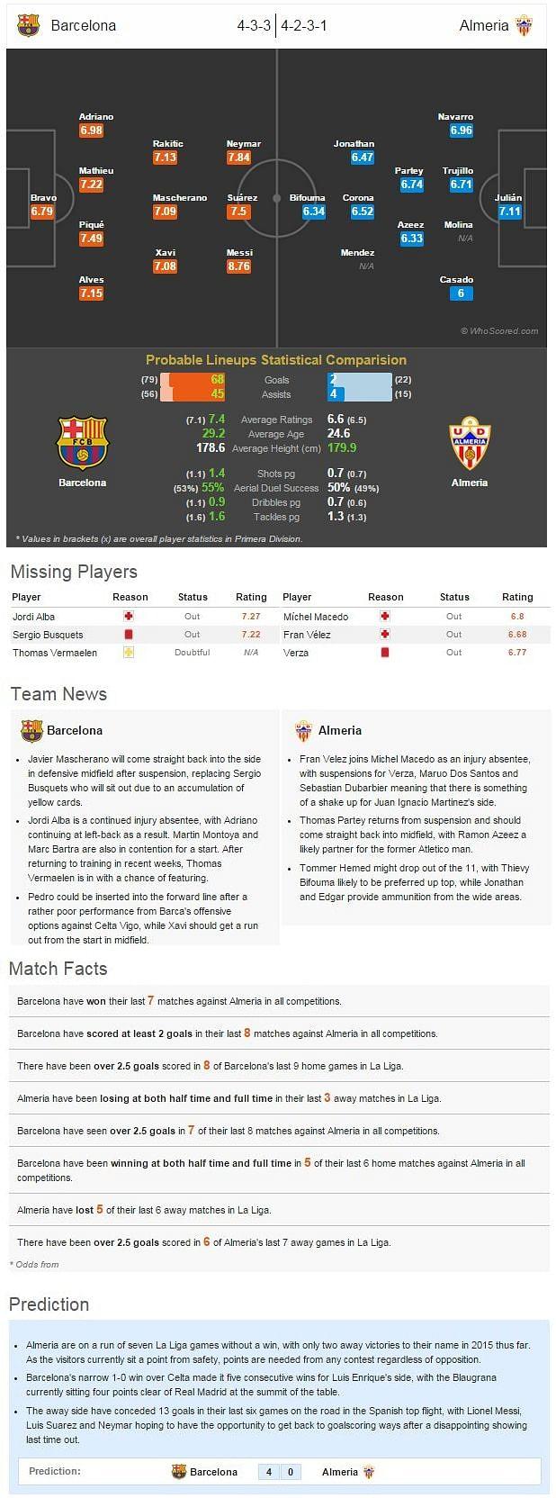 Barcelona vs almeria betting preview hello hero recommender mining bitcoins
