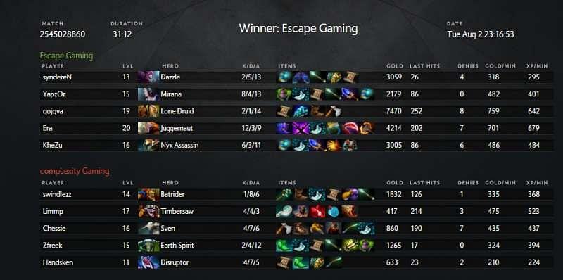 Complexity vs Escape Game 2