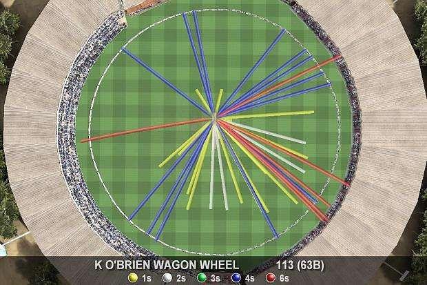 Wagon Wheel Cricket Image