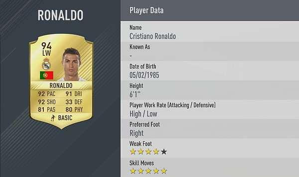 FIFA 17 Cristiano Ronaldo rating