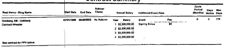 Goldberg's WCW payroll.